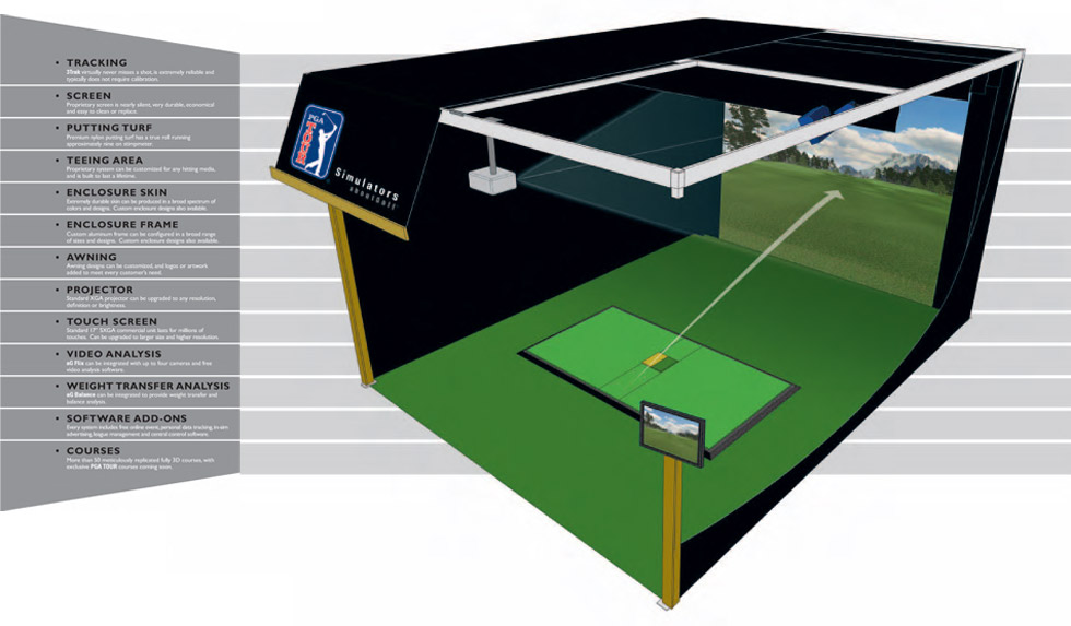 Aboutgolf and the 3trak launch monitor hot topics for Golf simulator room dimensions