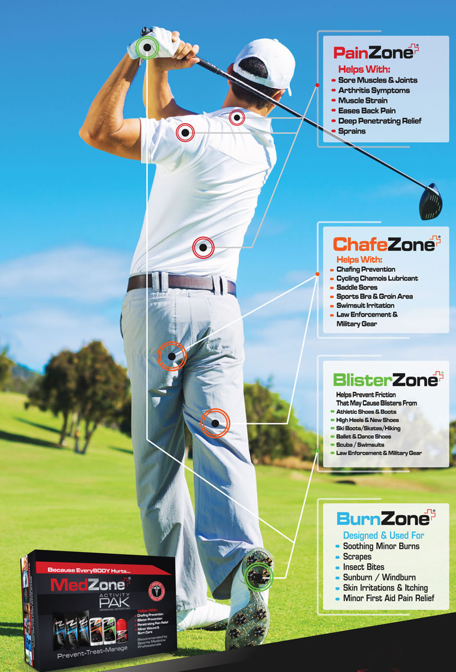 MedZone products have a number of applications for the average golfer.