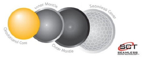 Bridgestone 2011 B330 Balls Diagram