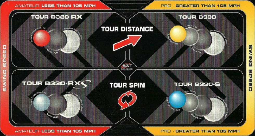 Bridgetsone 2011 B330 Balls Diagram