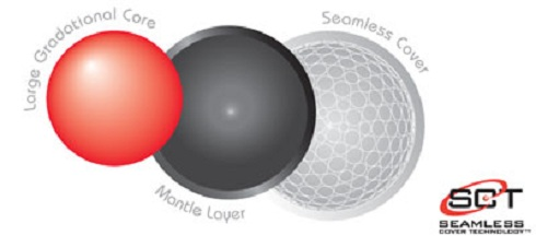 Bridgestone 2011 B330-RX Balls Diagram
