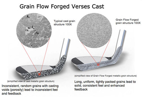 Grain Flow Forged vs. Cast
