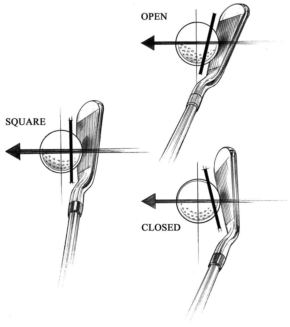 Clubface Positions