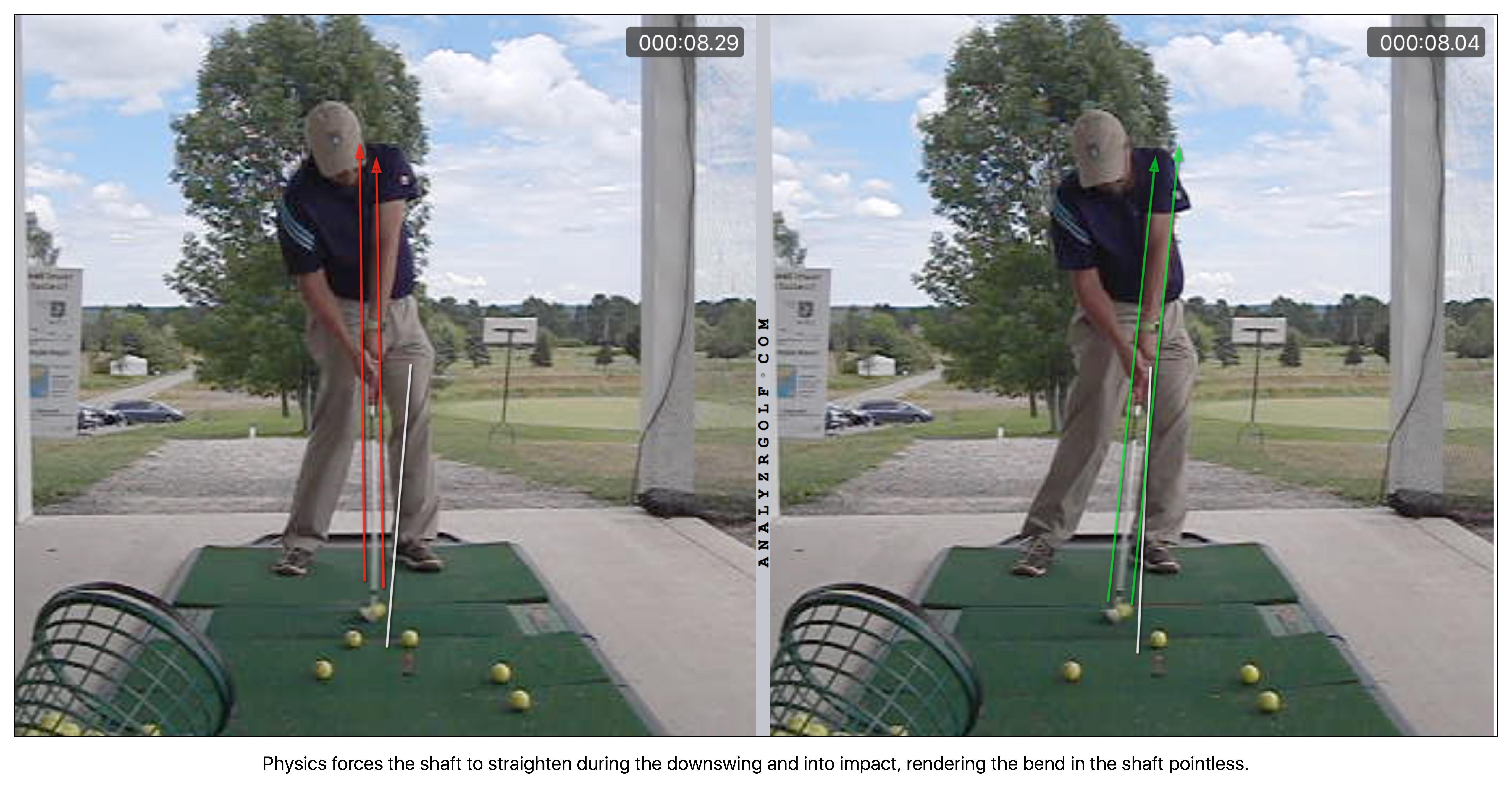 Golf Physics - Why the DST Golf Training Aid Clubs Fail ...