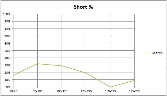 Short %.JPG