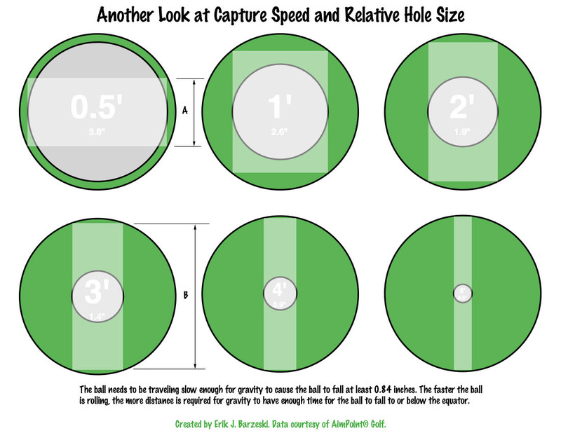 capture_speed_two.jpg