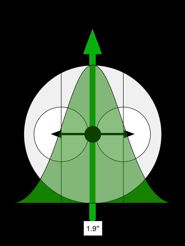1.9_capture_speed_bellcurve.png
