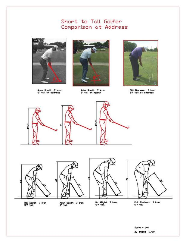 Golfers short and Tall 11-20-17.jpg