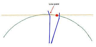 swing circle.jpg