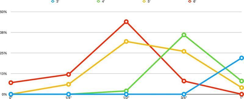 flagstick_chart.jpg