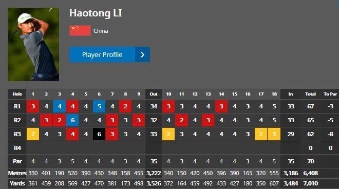 Li 3rd round 2-2-19.JPG