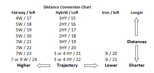 Hybrid Confusion Jpg