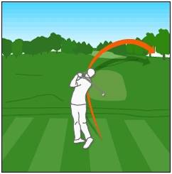 Image result for slice golf