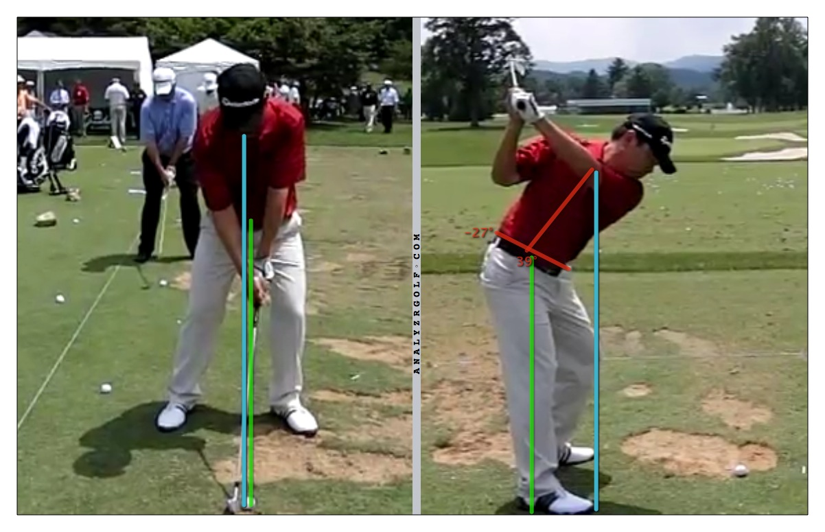 Tilting toward/away from the target - Instruction and
