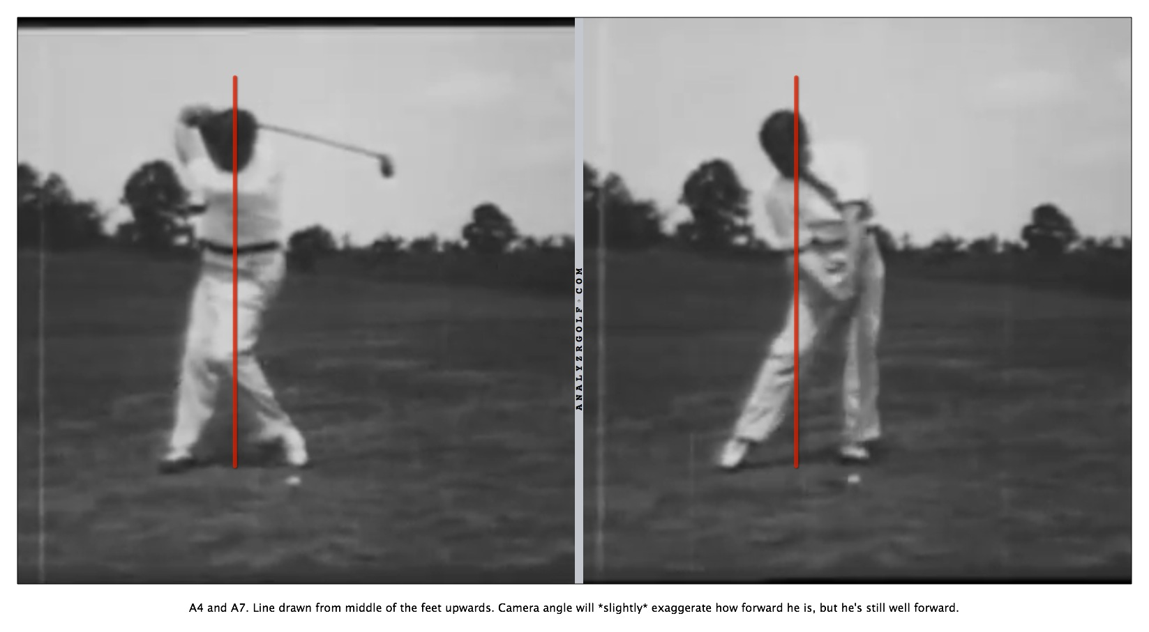 Bobby Jones Swing Captured By High Frame Rate Camera
