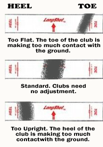 How Do Club Fitters Know How Much To Adjust The Angle Of