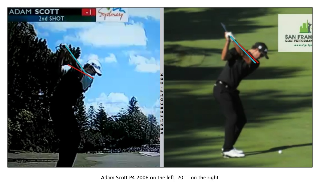 Adam Scott neck tilts 2.jpg