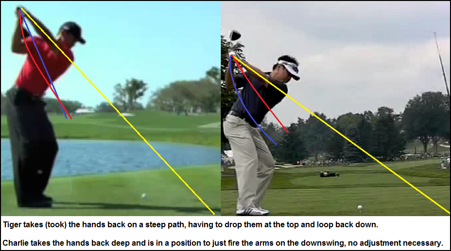 Drop the arms on down swing? - Instruction and Playing Tips