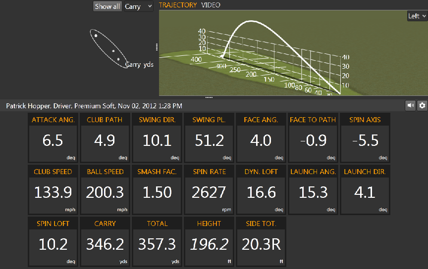 Trackman Stats From 2012 World Long Drive Championship