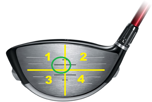 how to hit a golf ball lower with a driver