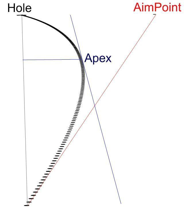 aimpoint apex.jpg