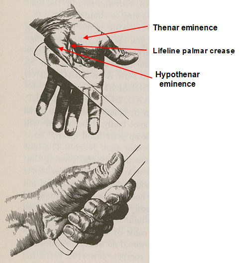 how to use palm grip